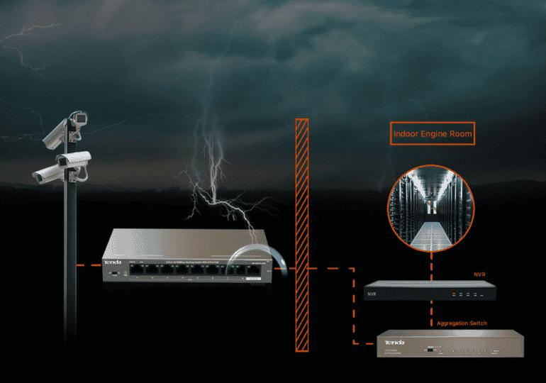 Építsd ki egyszerűen IP felügyeleti rendszered a Tenda PoE switch-csek segítségével