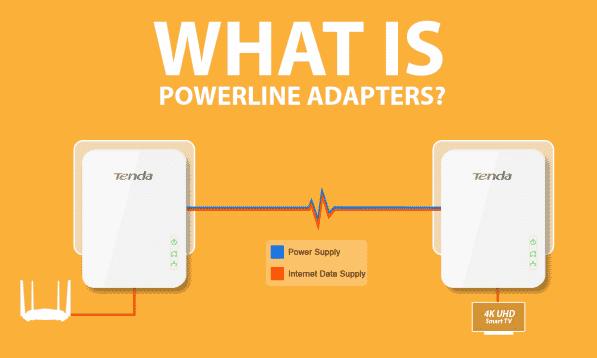 Tenda Powerline adapterek – Kiváló vezetékes internetkapcsolat otthonod bármelyik pontján